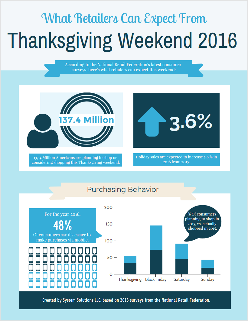 thanksgiving-weekend-2016-infographic
